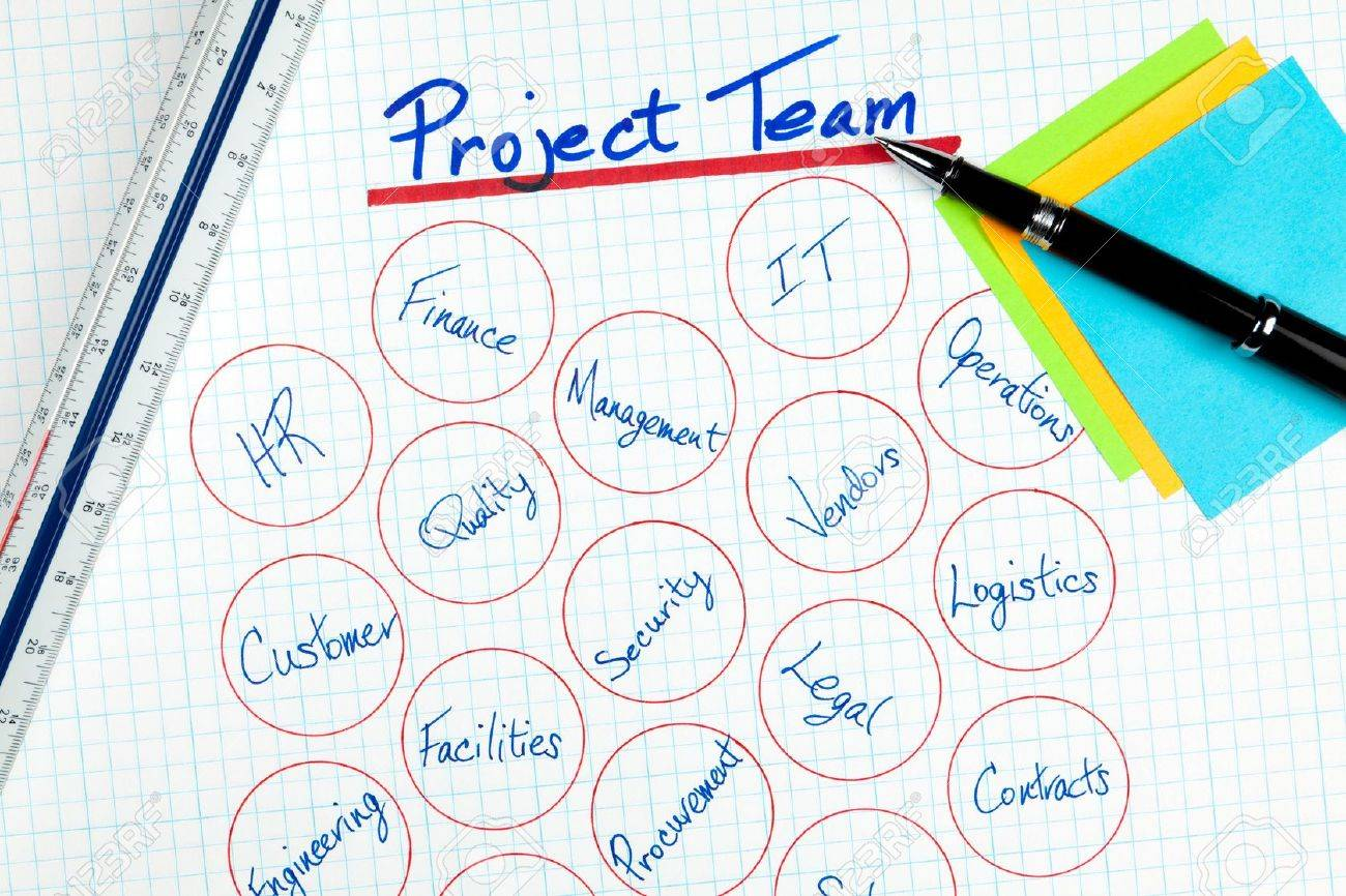 Business Project Management Team Participants Stock Photo - 8540842