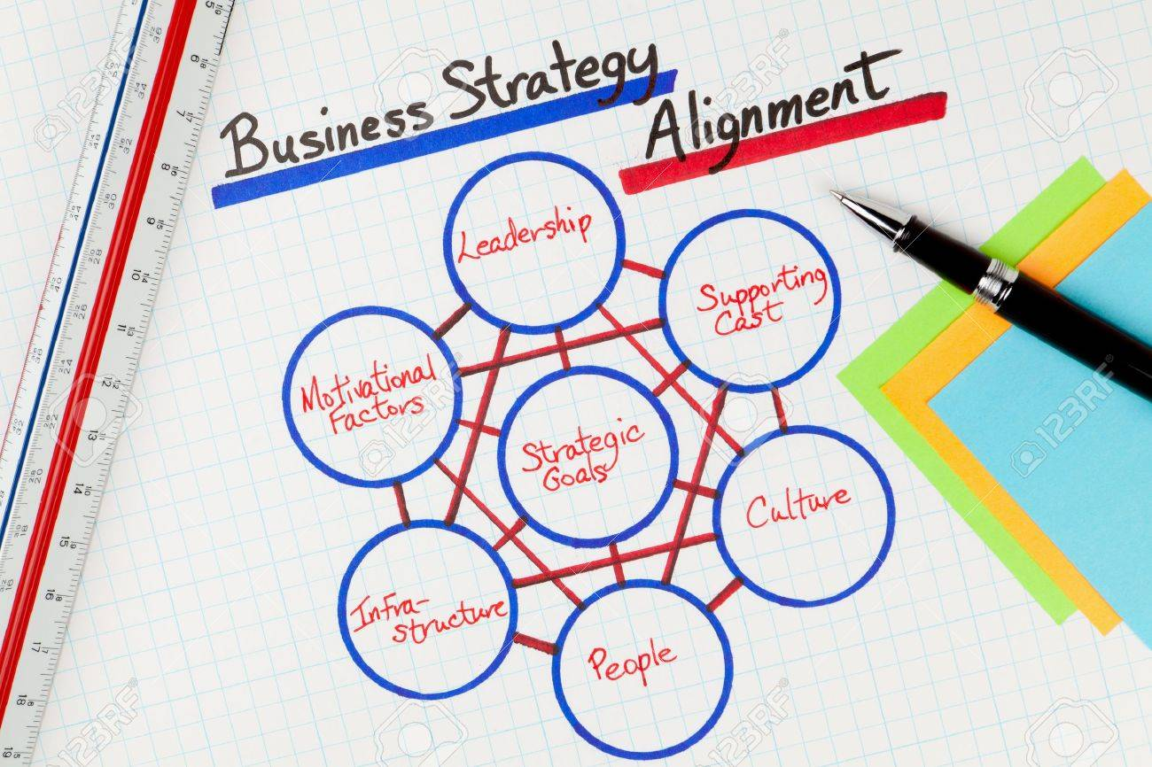 business strategy alignment methodology diagram stock photo    stock photo   business strategy alignment methodology diagram