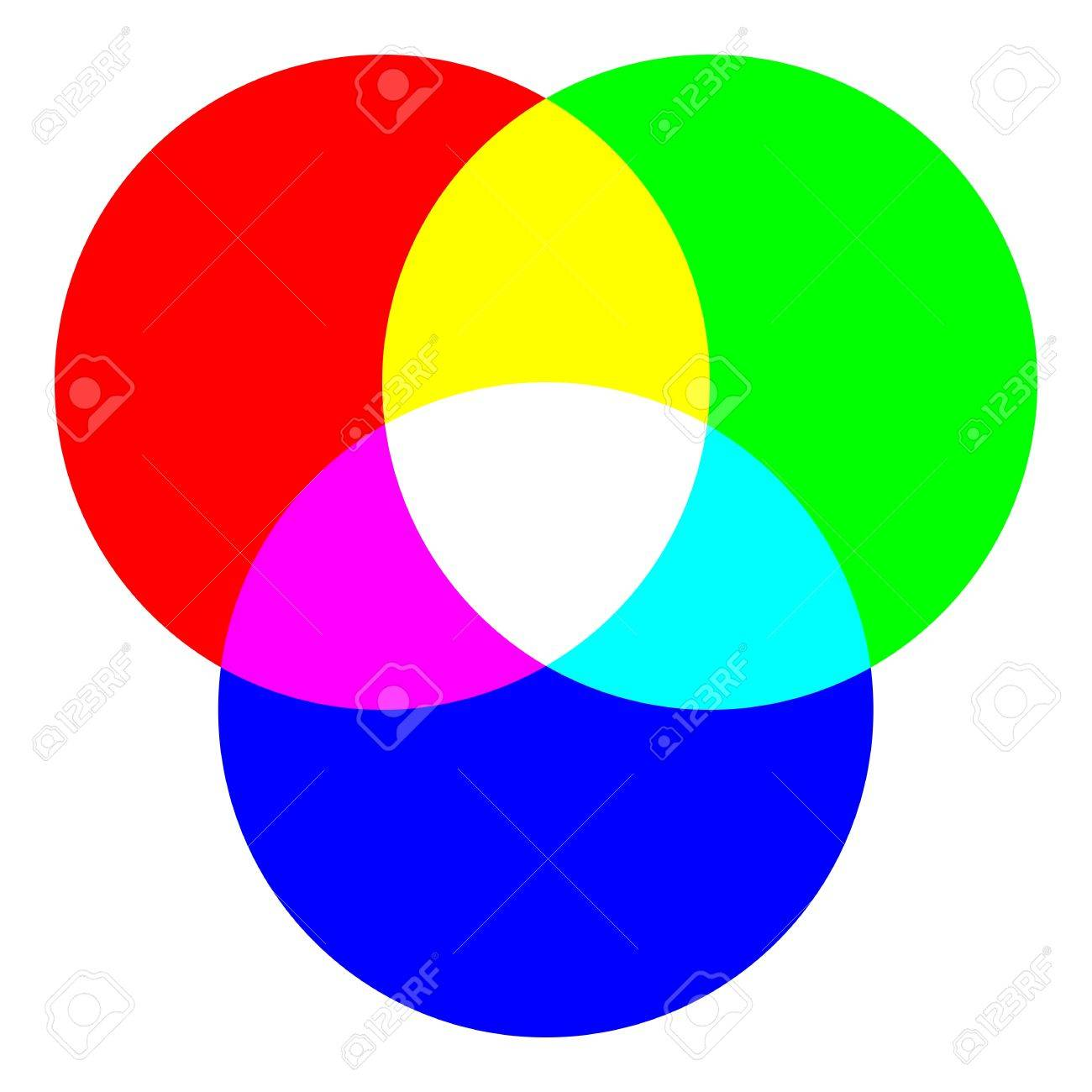 Primary red, green, and blue colors with yellow, purple, cyan and white Stock Photo - 17670705