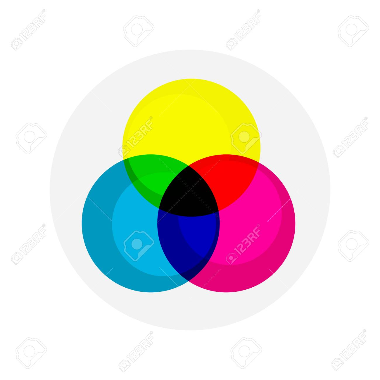 Flat vector icon illustration of rgb colors icon isolated on flat vector icon illustration of rgb colors icon isolated on white stock vector 55104456 geenschuldenfo Image collections