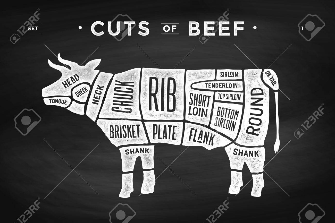 55651460 cut of meat set poster butcher diagram and scheme cow vintage typographic hand drawn on a black chal cut of meat set poster butcher diagram and scheme cow vintage