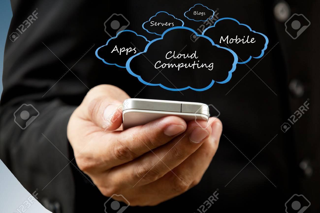 Businessman holding mobile phone Cloud computing concept - 14764738