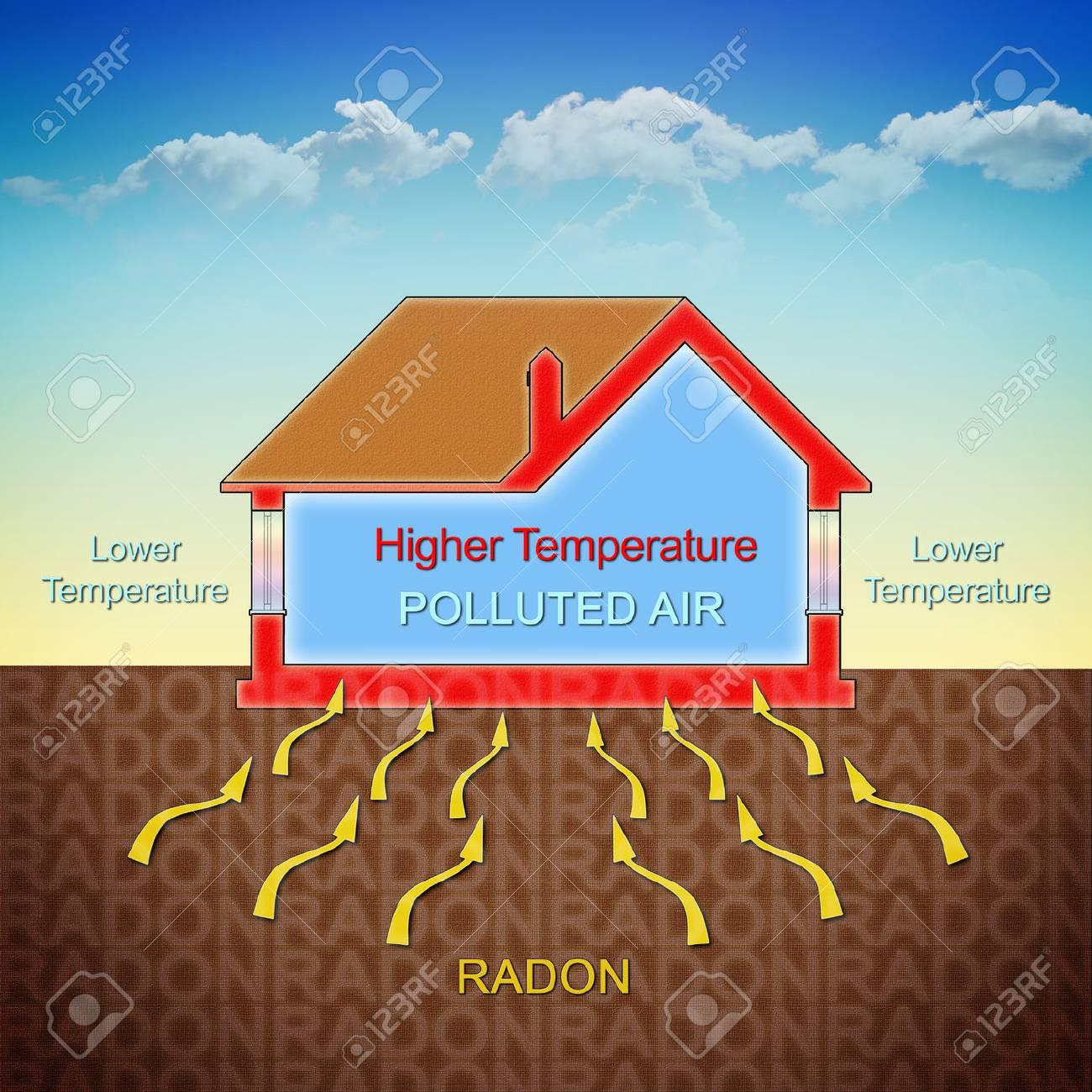 bd2e4fb82 Cómo entra el gas radón en nuestros hogares debido a la diferencia de  temperatura - ilustración