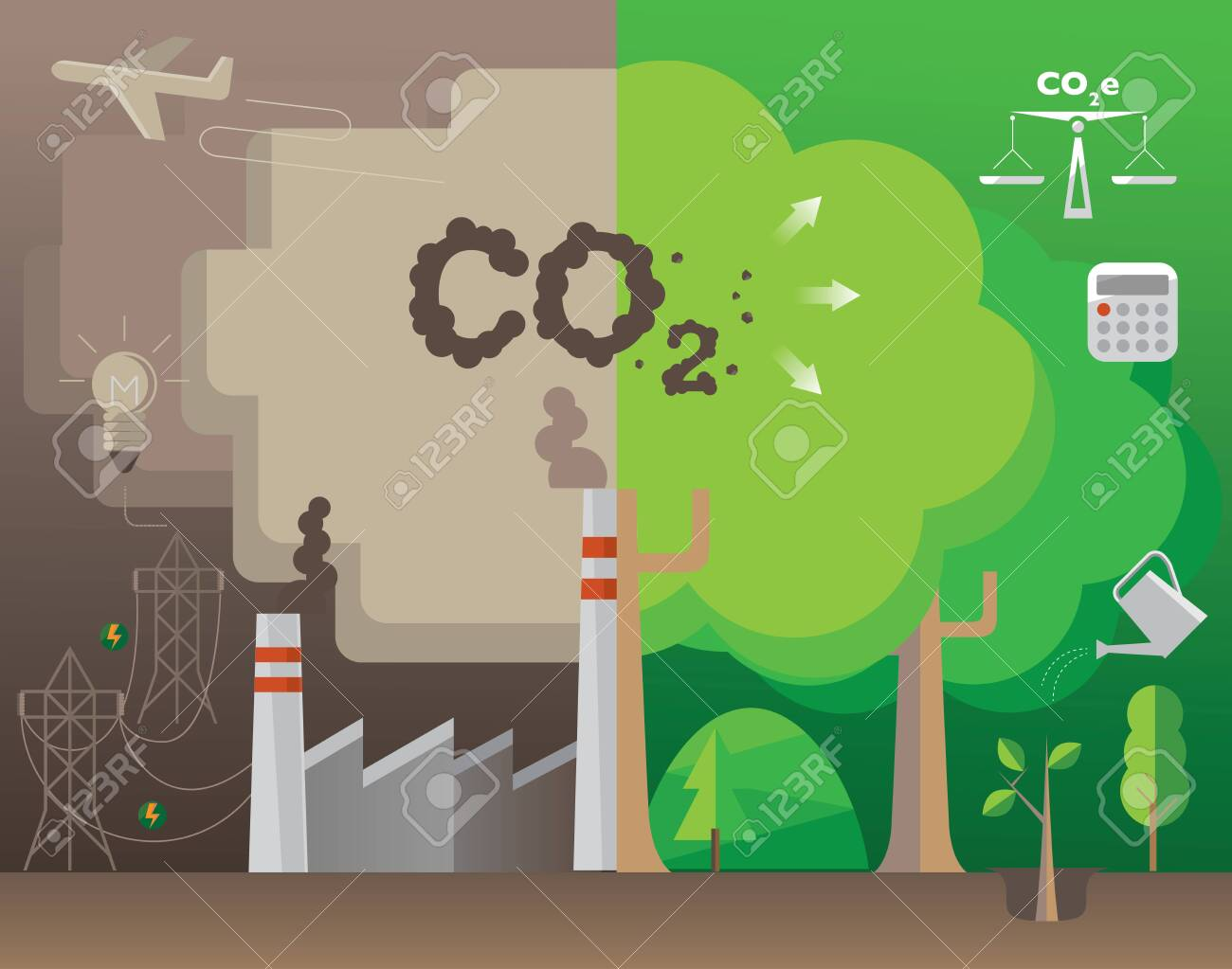 Infographic of Carbon Offset concept: Planting of trees to absorb CO2 in compensation of same amount produced. - 124045676