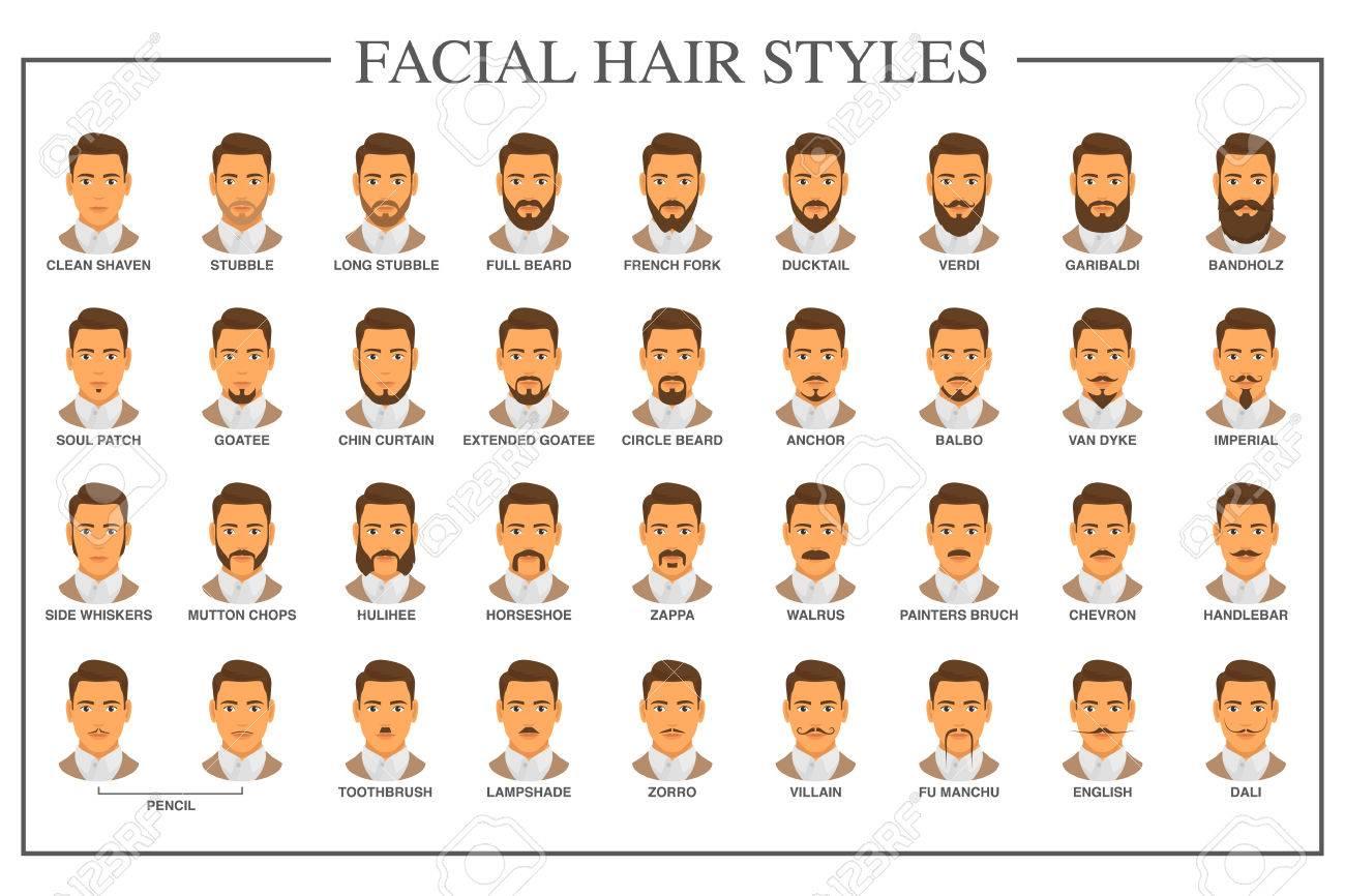 ひげのスタイル ガイド。顔の毛の種類はベクトル イラストです。口ひげとあごひげ男モデル顔コレクションに設定します。ベクトル ビンテージ ポスター  デザイン。顔髪型バリエーション レトロなファッション ガイド。