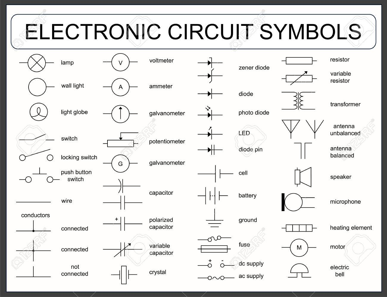 Electronic Circuit Symbols Symbol Chapter 9 Novel Fet Circuits Engineering360 Collection Of Blueprint Royalty Free