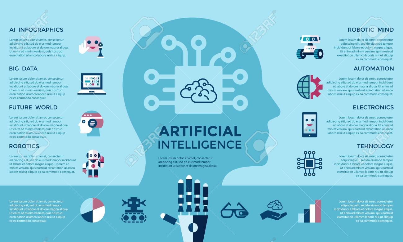 Digital vector artificial intelligence and electronic technologies simple flat icon set. Internet of things concept with chip, cars and mobile brain. Ideas, glasses with camera, games and robots. - 92312582