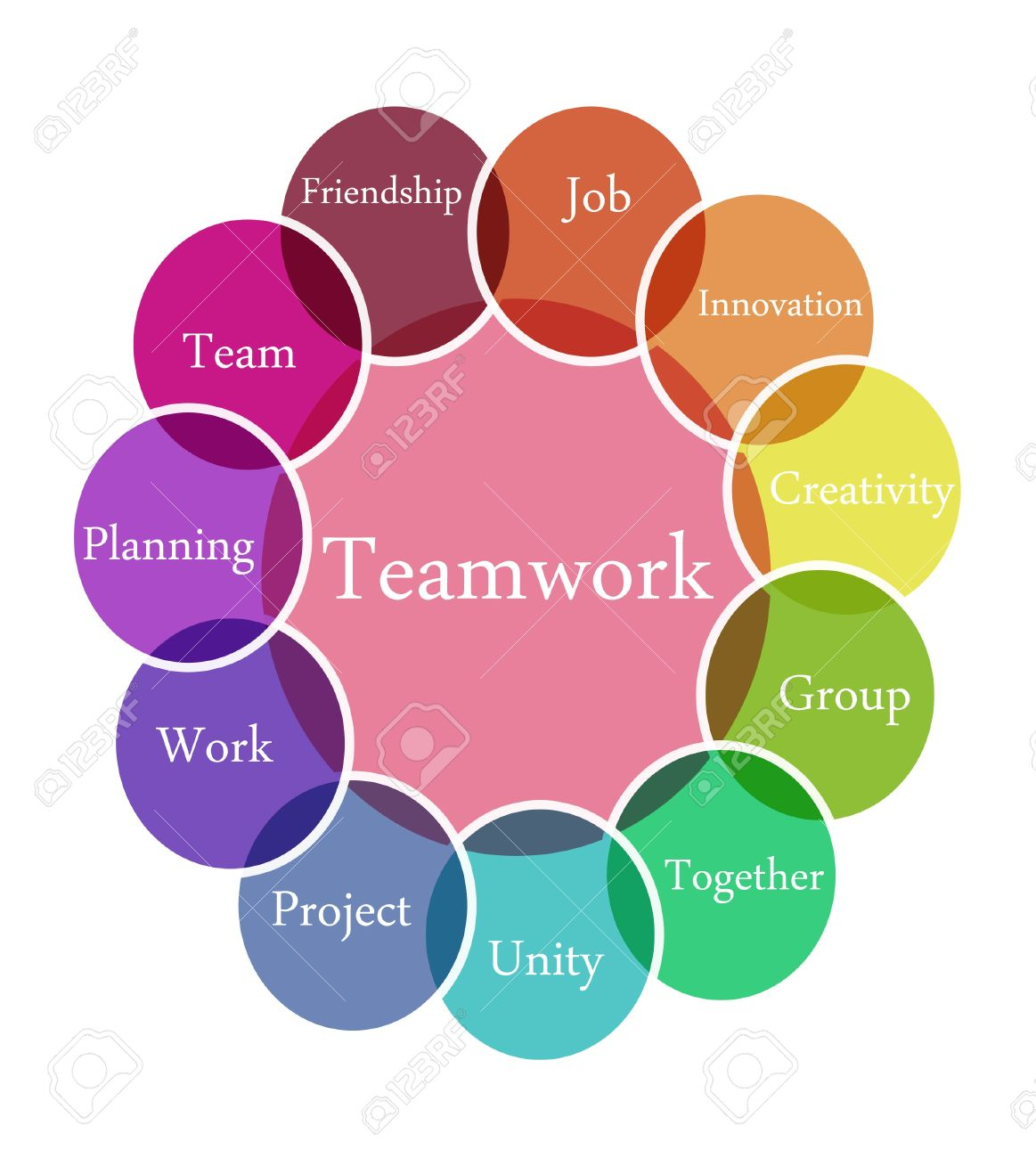Color diagram illustration of Teamwork Stock Illustration - 10063550