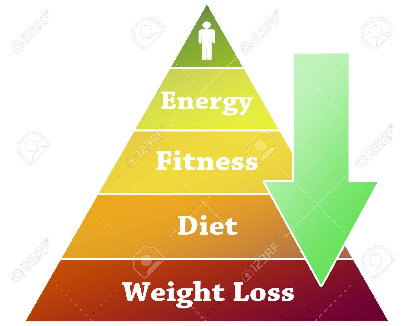 Grafica perdida de peso