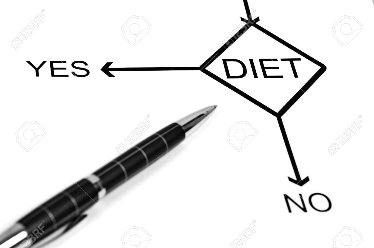 Yes or No to choose Diet Stock Photo - 10063413