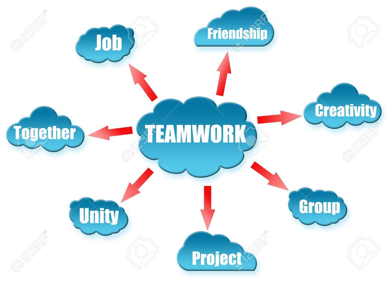 teamwork word on cloud scheme stock photo picture and royalty stock photo teamwork word on cloud scheme