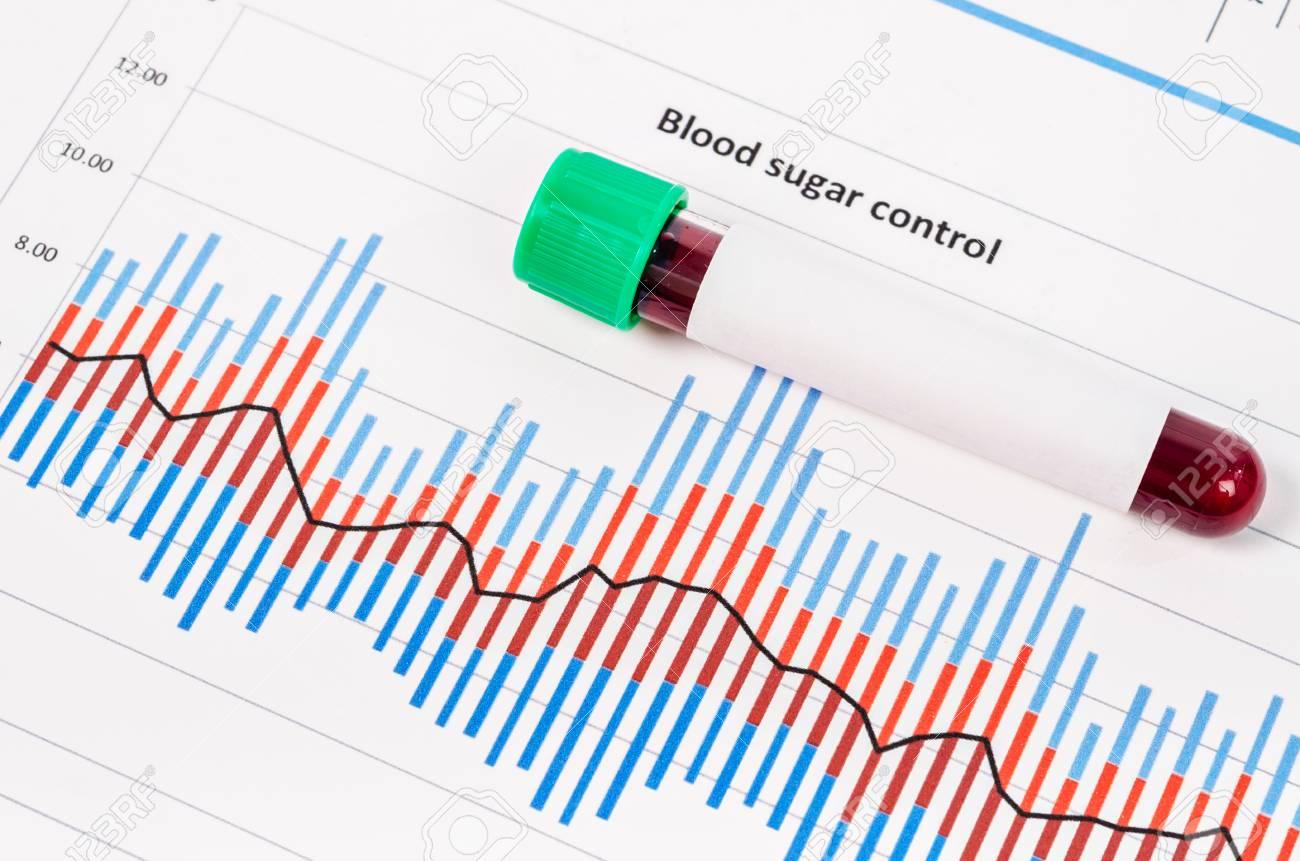prueba de detección de sangre para diabetes