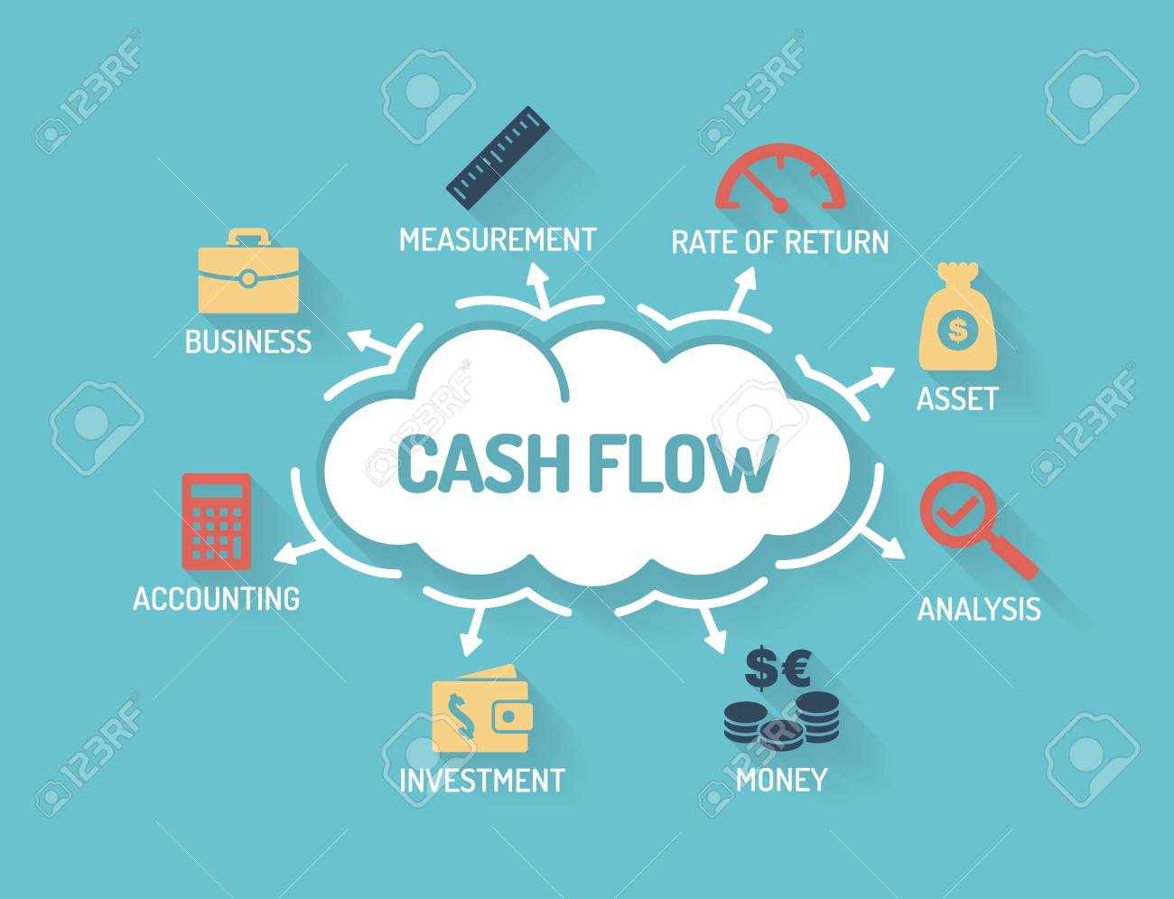 cash flow chart with keywords and icons flat design royalty free