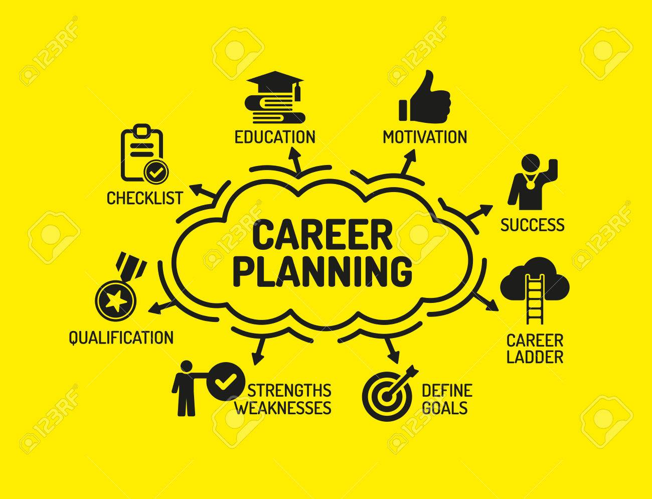 career planning chart keywords and icons on yellow career planning chart keywords and icons on yellow background stock vector 57571840