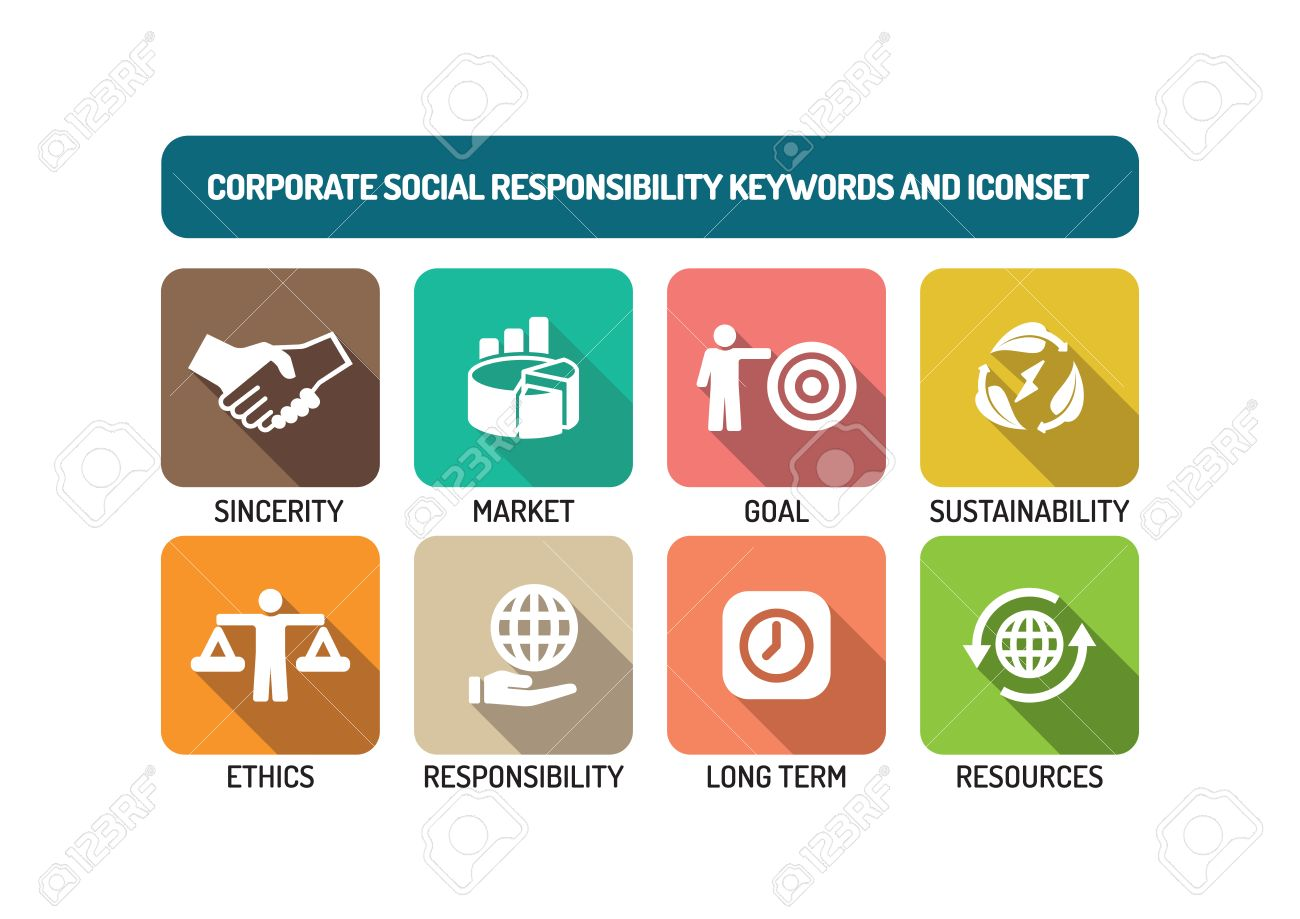 corporate social responsibility sustainability