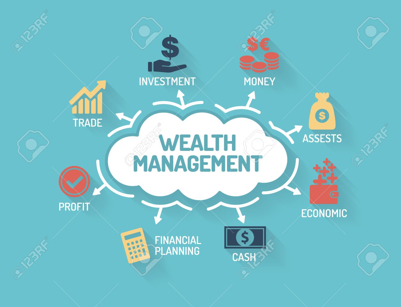 Wealth Management - Chart with keywords and icons - Flat Design - 57612439