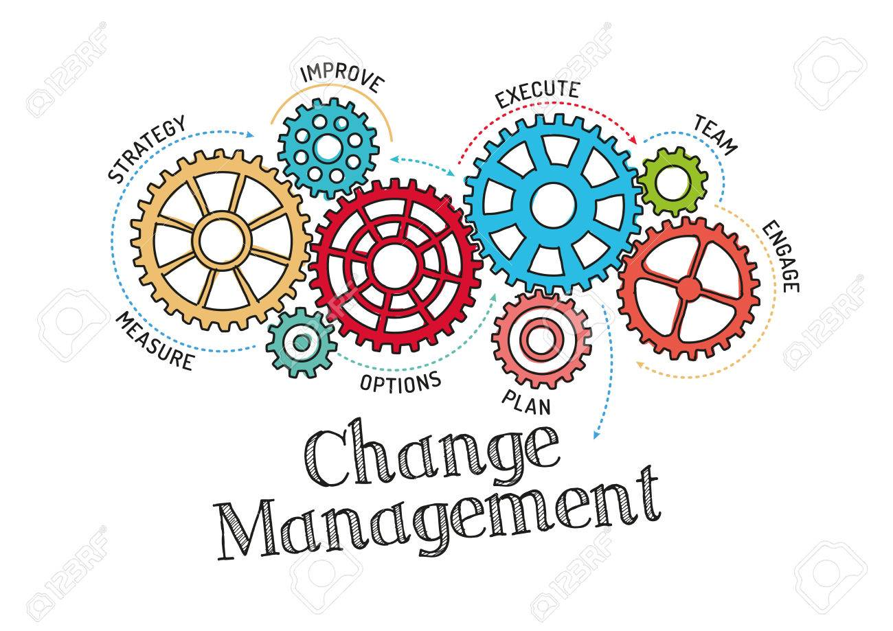 Gears and Change Management Mechanism - 57637377