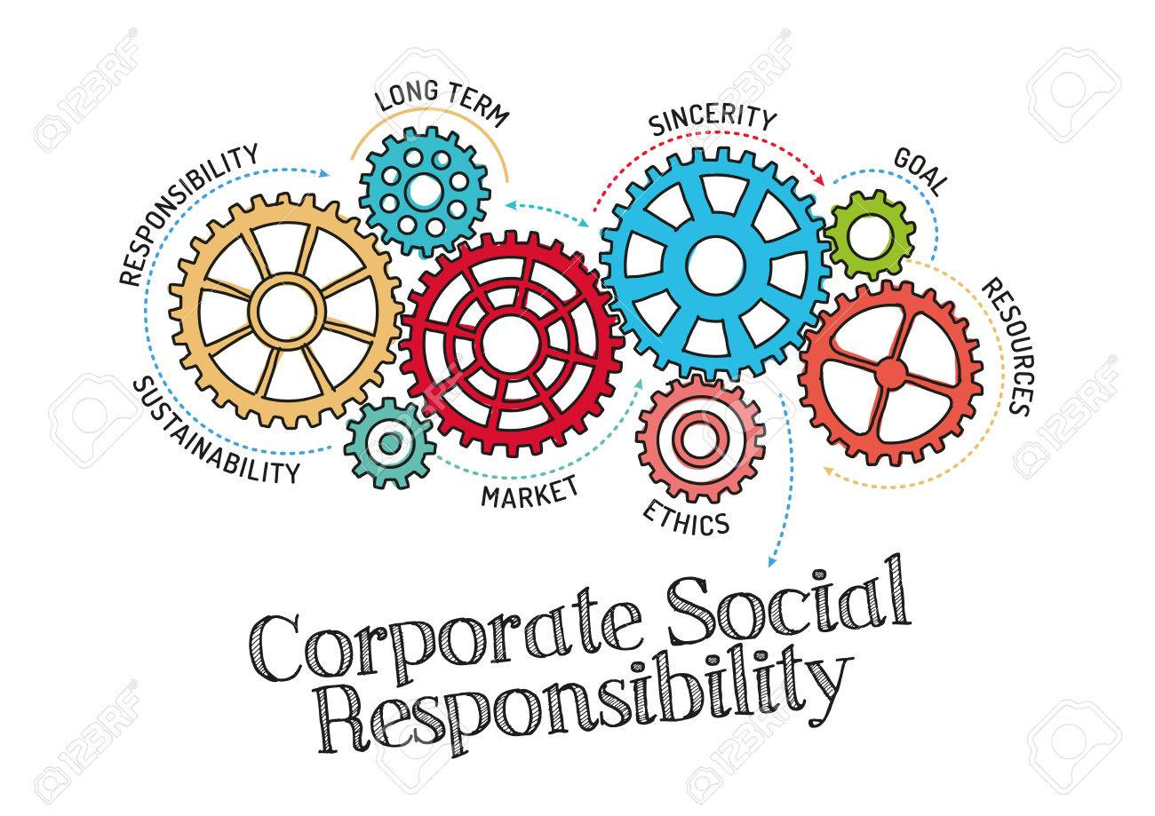 Gears and Corporate Social Responsibility Mechanism - 58194135