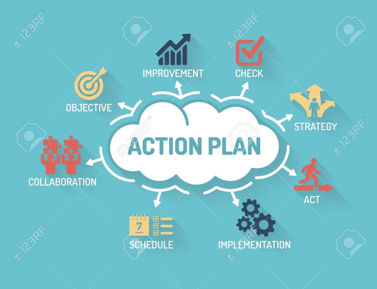 Action Plan - Chart with keywords and icons - Flat Design - 58194241