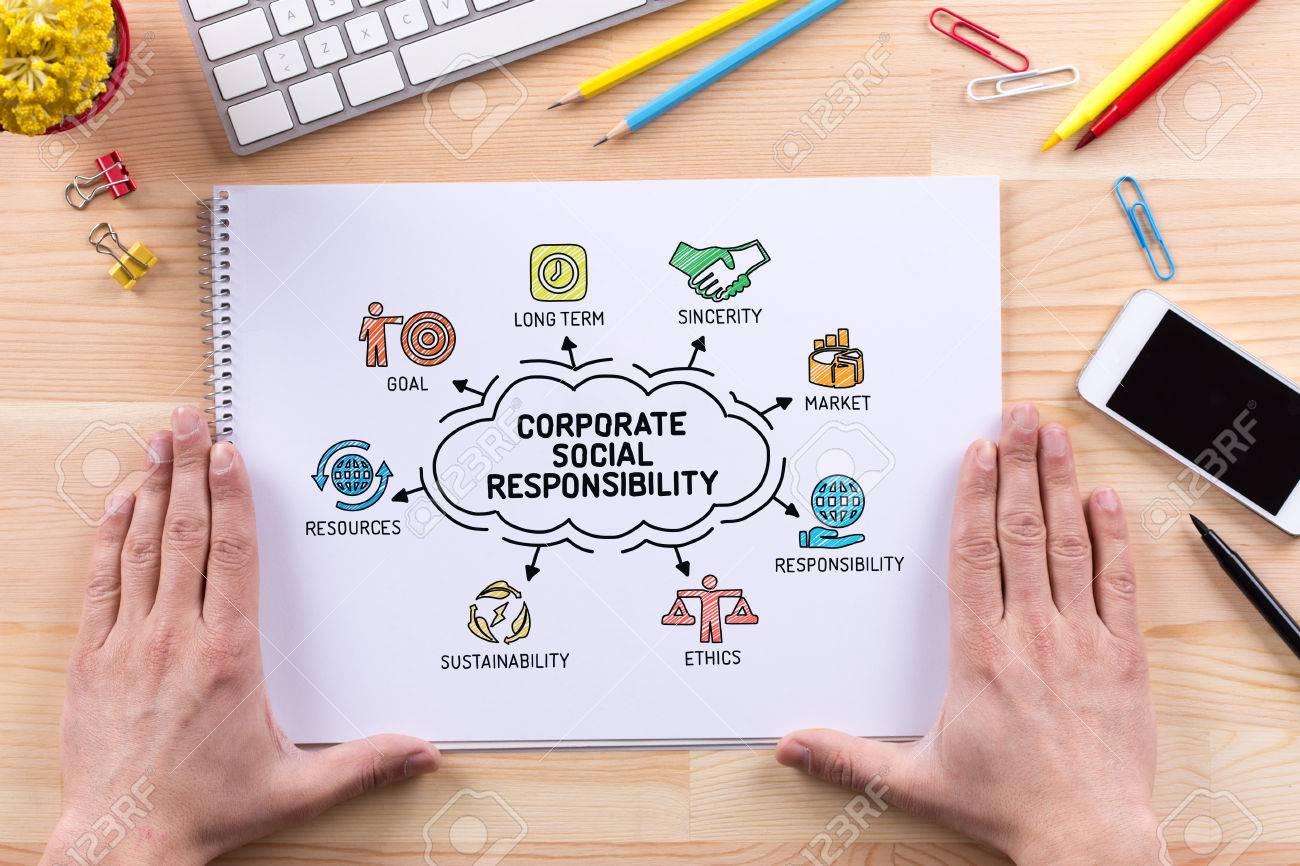 Gráfico De La Responsabilidad Social Corporativa Con Palabras Clave