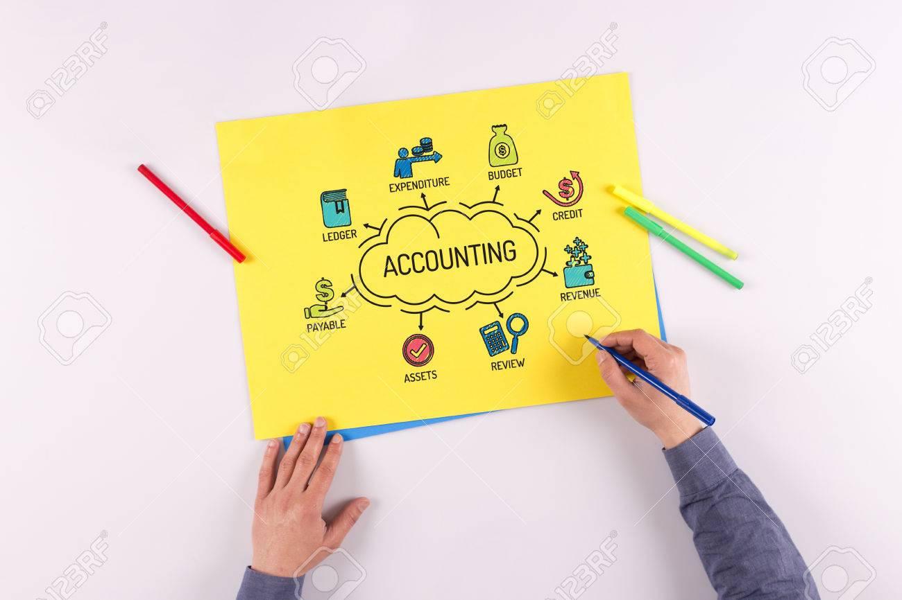 Gráfico De La Contabilidad Con Las Palabras Clave Y Los Iconos De ...