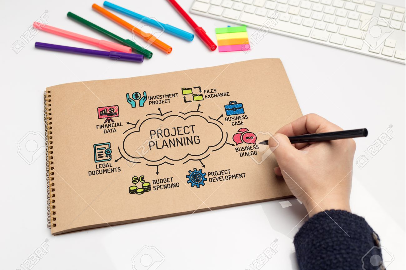 Project Planning Chart With Keywords And Sketch Icons Photo – Project Planning