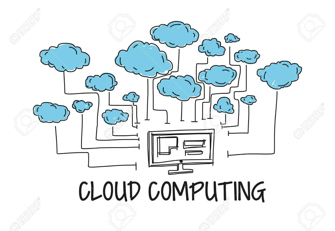 Cloud Computing - 61463625