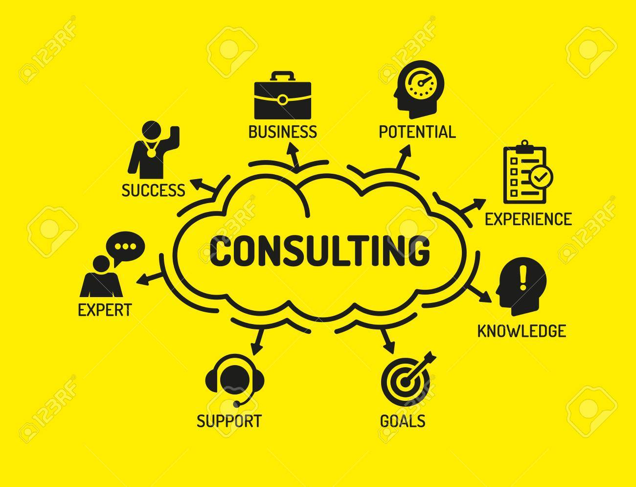 Consulting. Chart with keywords and icons on yellow background - 61462201