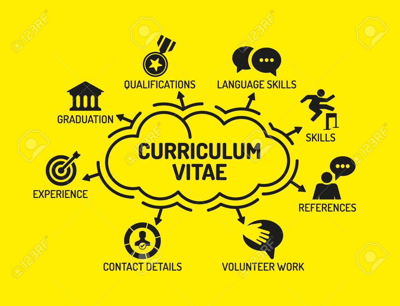 Curriculum Vitae. Gráfico Con Las Palabras Clave Y Los Iconos Sobre ...