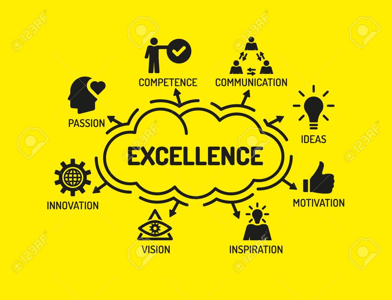 Výsledek obrázku pro excellence