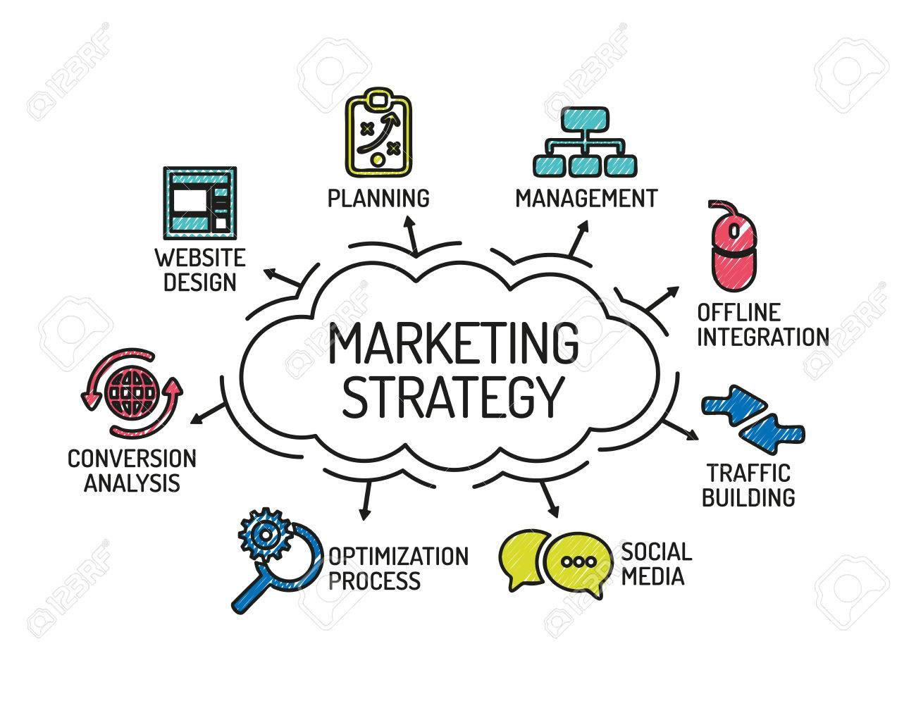Marketing Strategy. Chart with keywords and icons. Sketch - 61465900