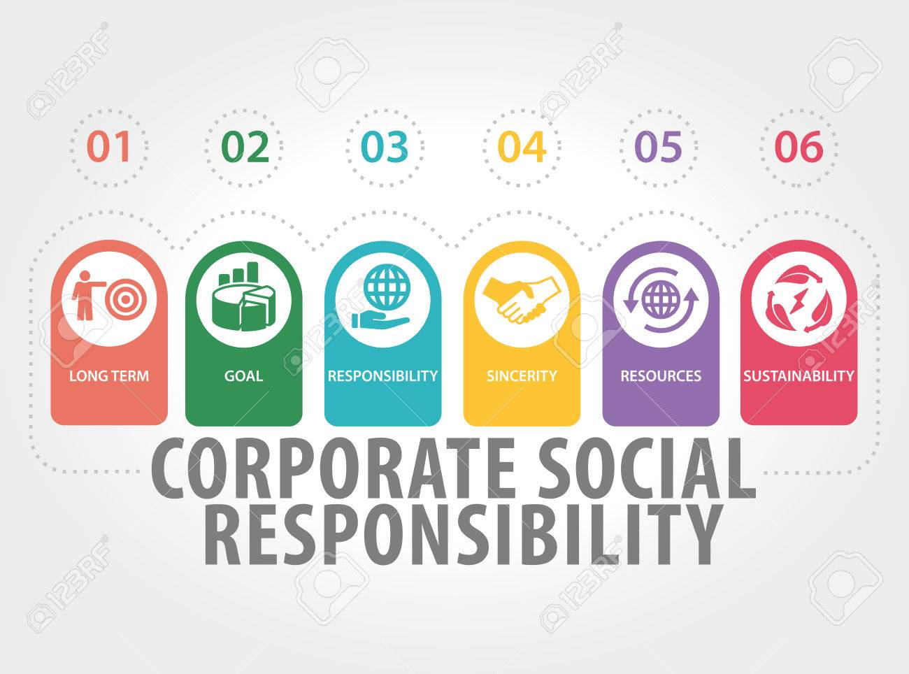 corporate social responsibility concept royalty free cliparts