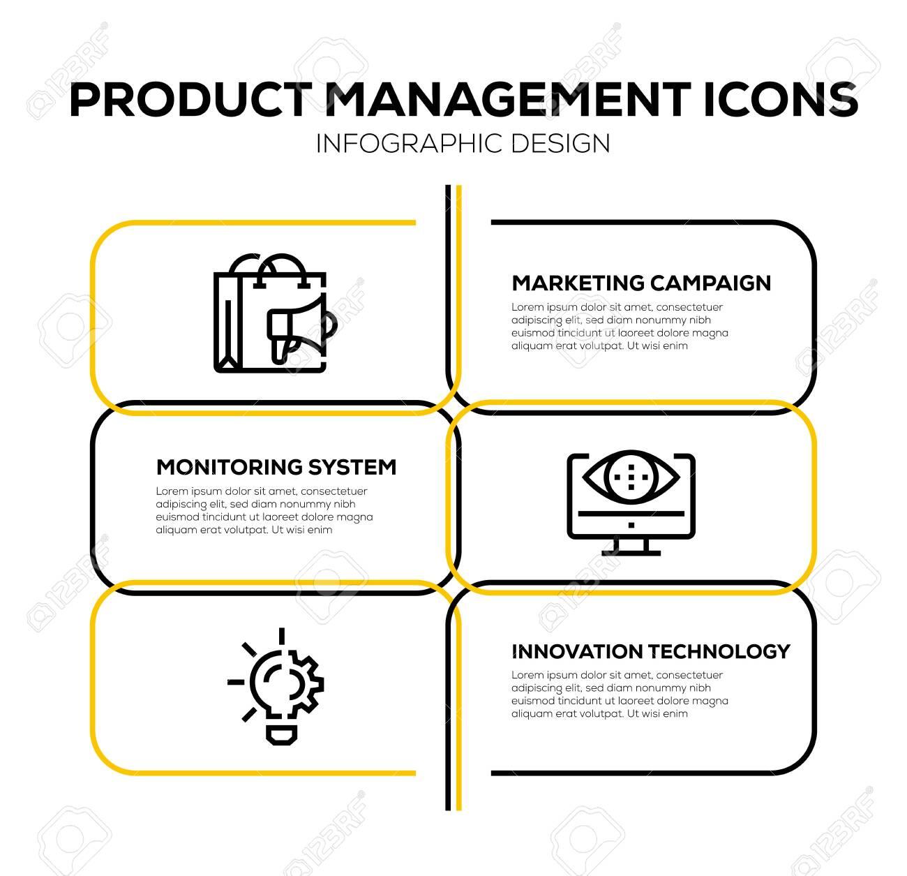 PRODUCT MANAGEMENT ICON SET - 122536280