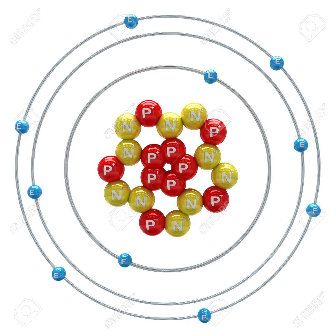 Схема строение атома na