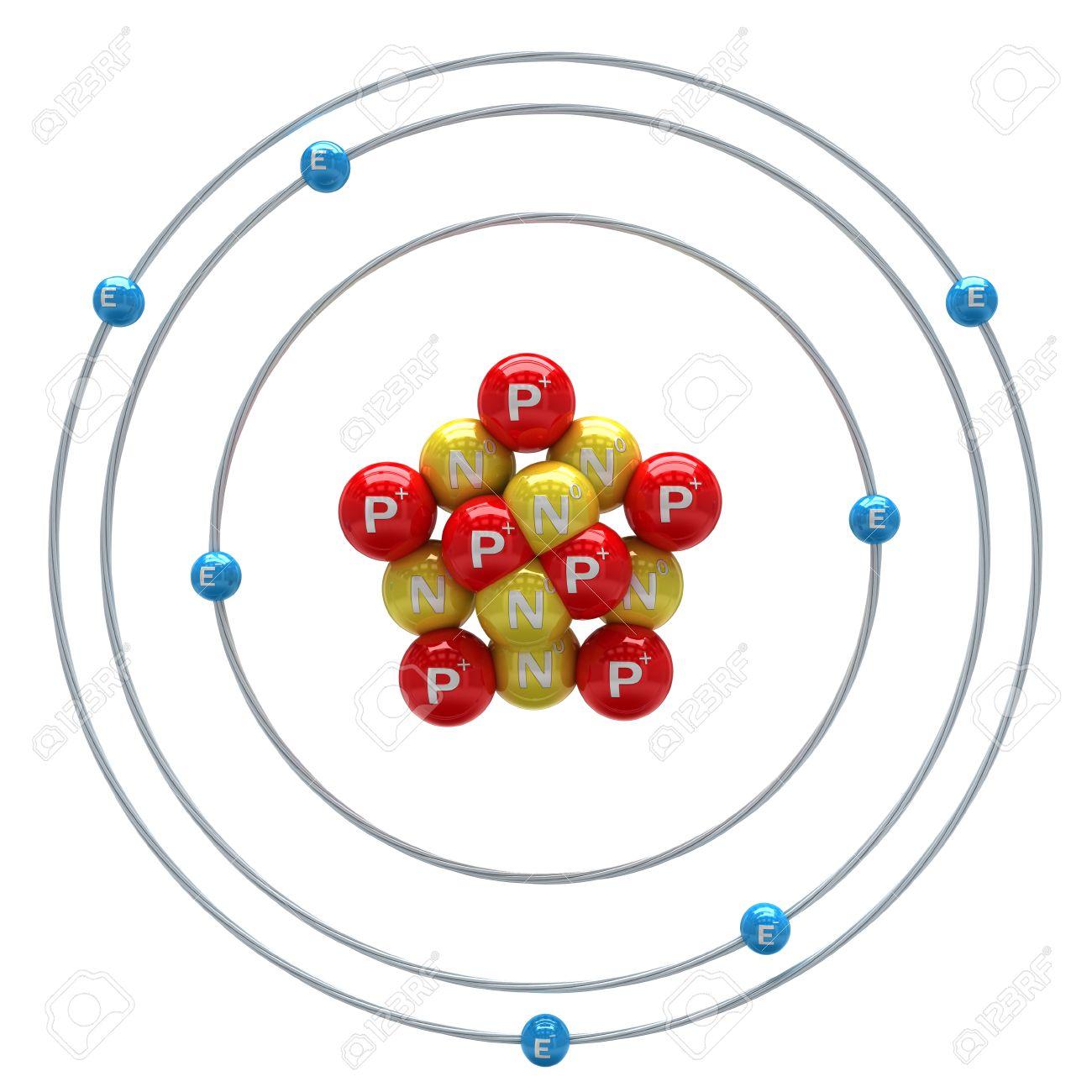Nitrogen Atom Electron Dot Diagram Youtube
