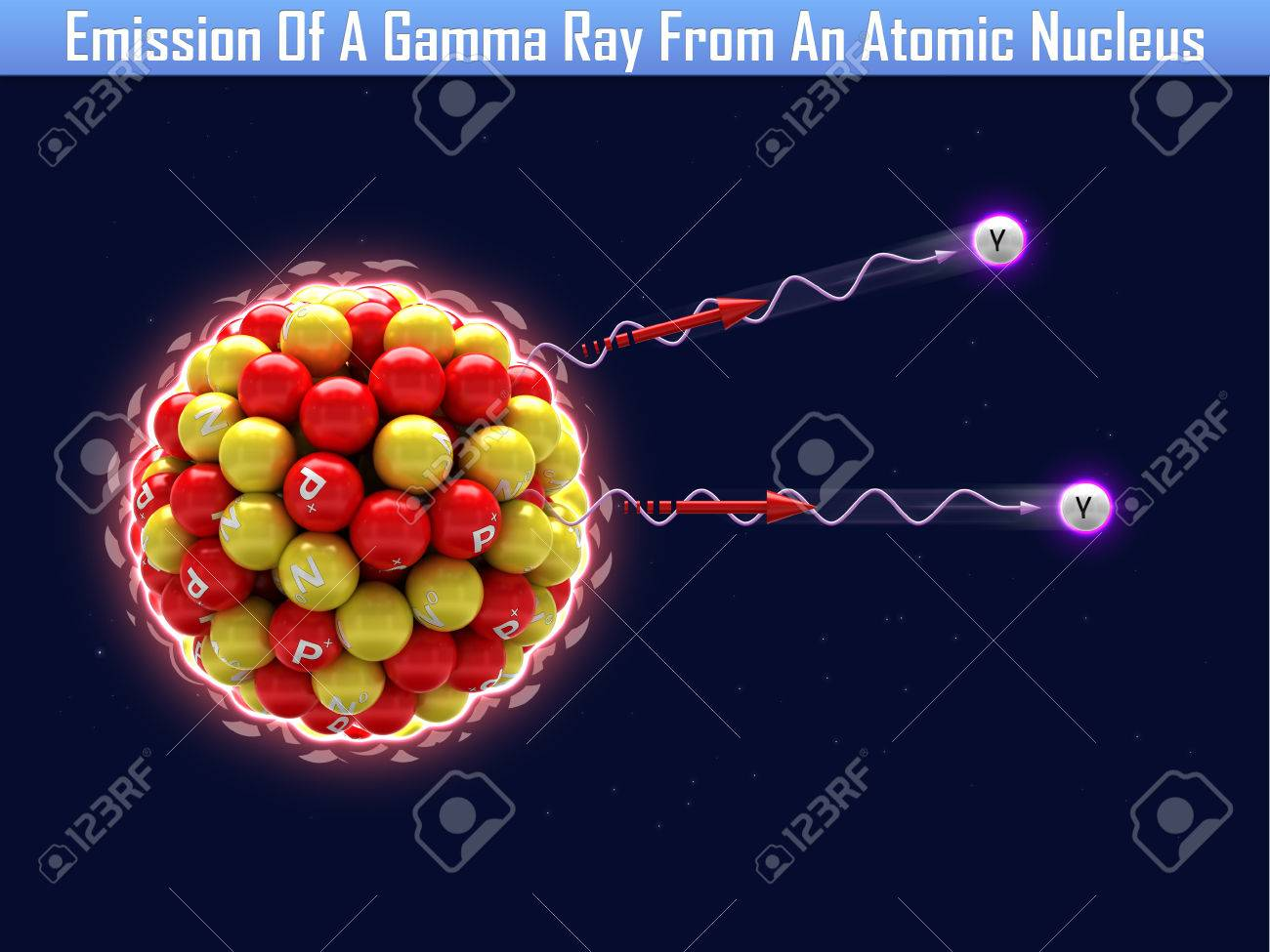 Emission Of A Gamma Ray From An Atomic Nucleus Stock Photo