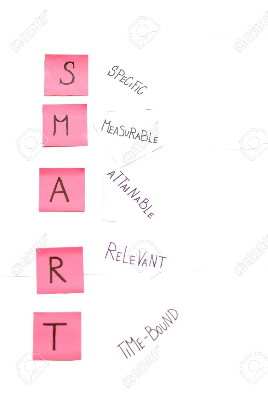 SMART Is A Mnemonic Giving Criteria To Guide In The Setting Stock