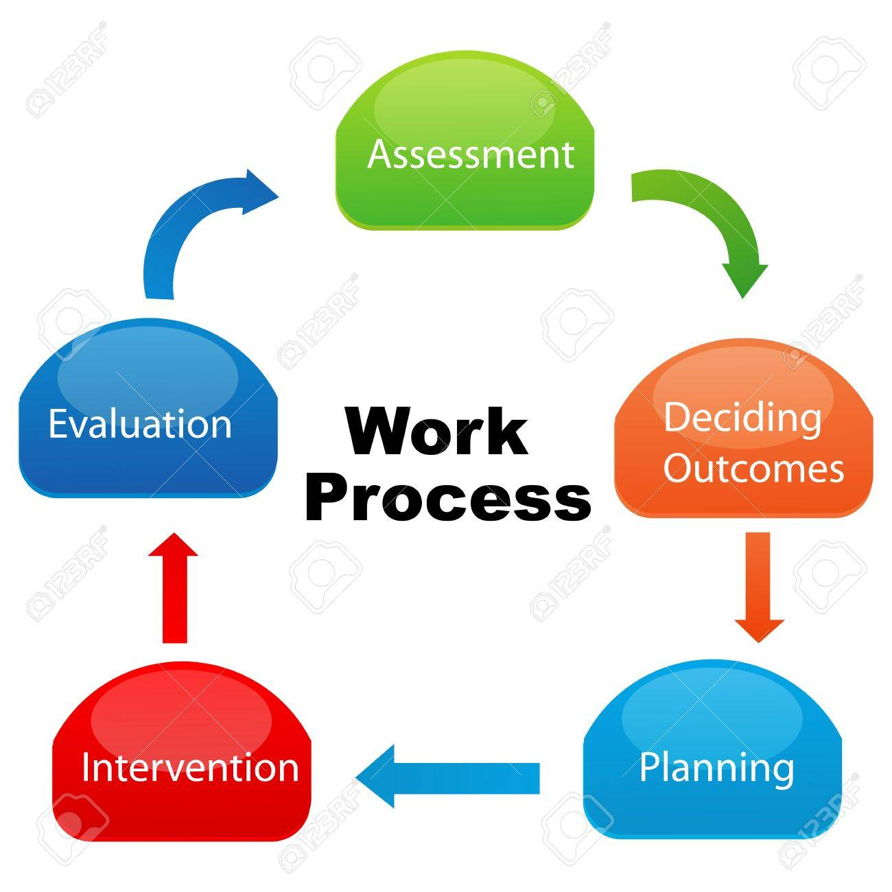 illustration of company work process on white background Stock Vector - 9269371