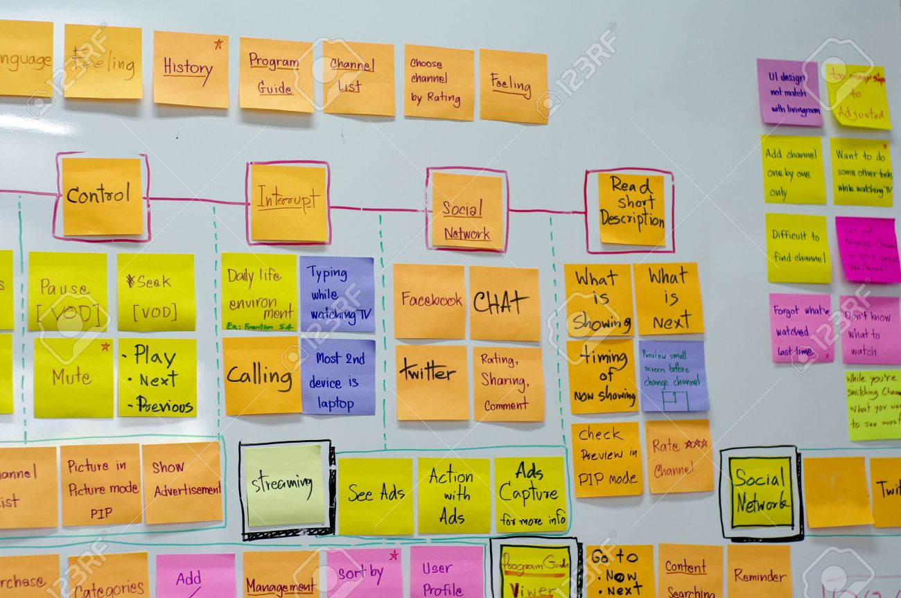 Colorful Post It, Brainstrom On Idea Wall Stock Photo, Picture And ...