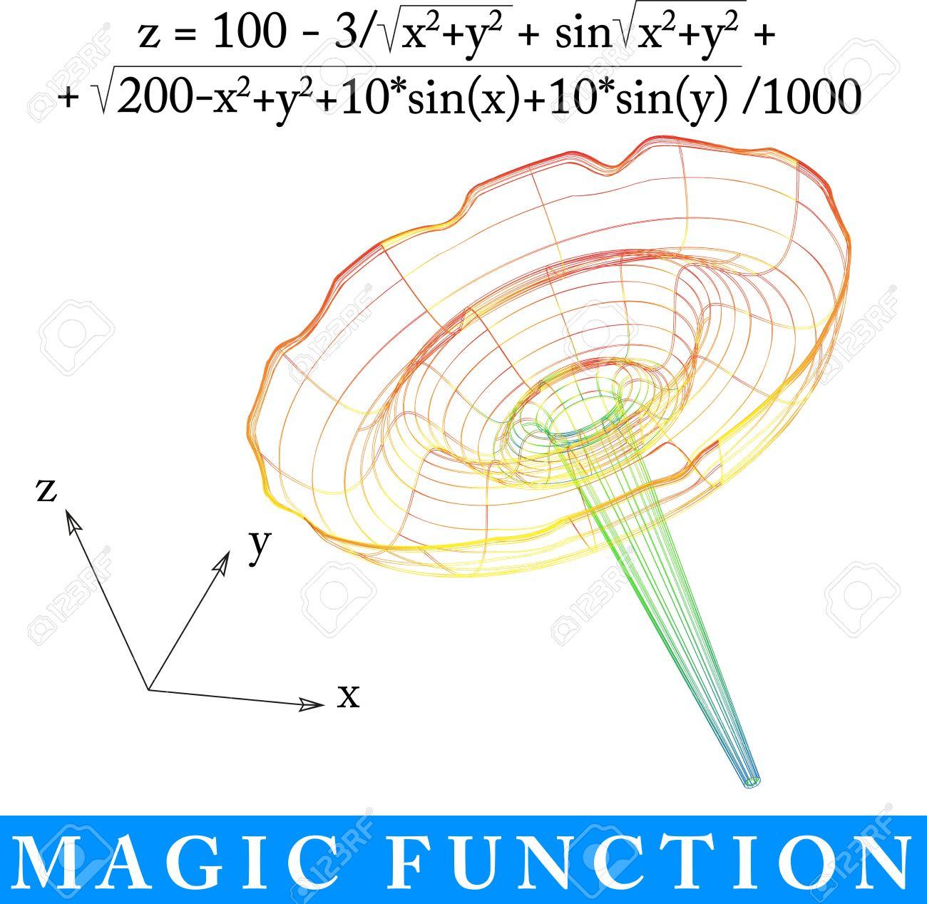magic mathematical function, mathematics theorem vector, mathematical