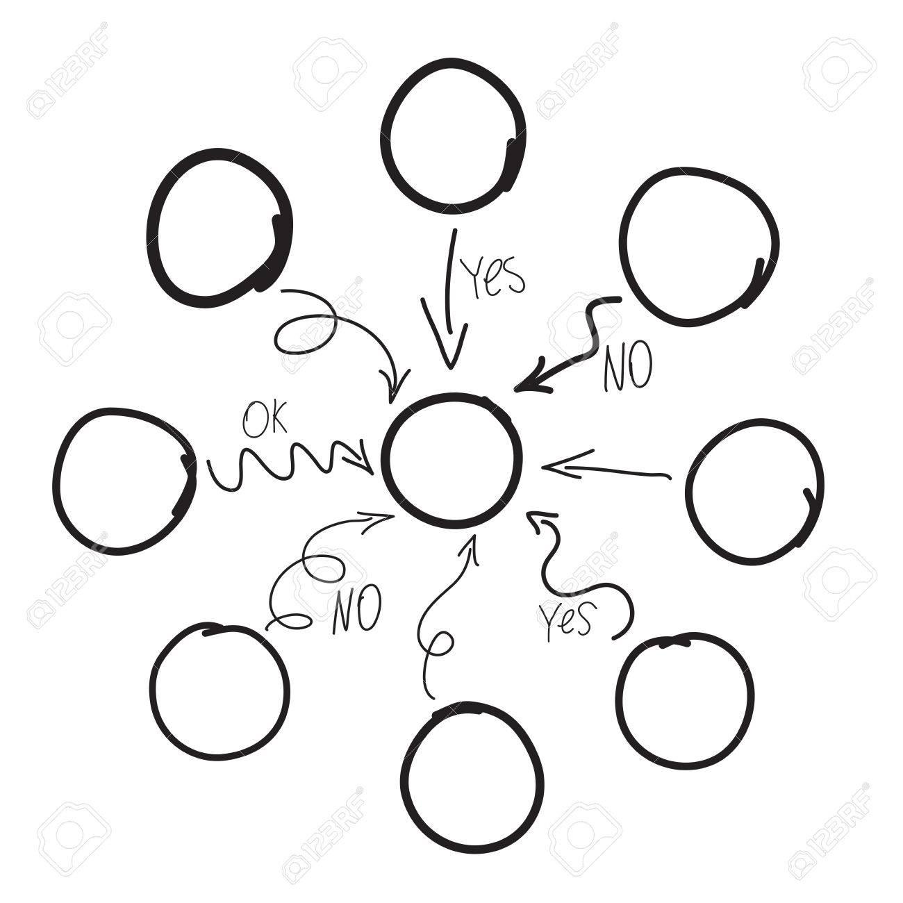 Hand drawn diagram or flowchart imitation of hand drawing of hand drawn diagram or flowchart imitation of hand drawing of mind mapping with yes ccuart Choice Image