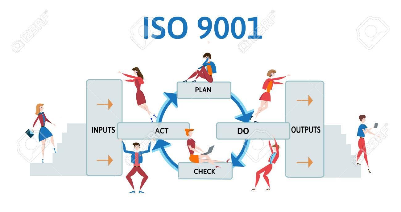 Sistema de gestin de calidad iso 9001 diagrama de proceso con foto de archivo sistema de gestin de calidad iso 9001 diagrama de proceso con hombres y mujeres de negocios ilustracin de vector aislado sobre fondo ccuart Image collections