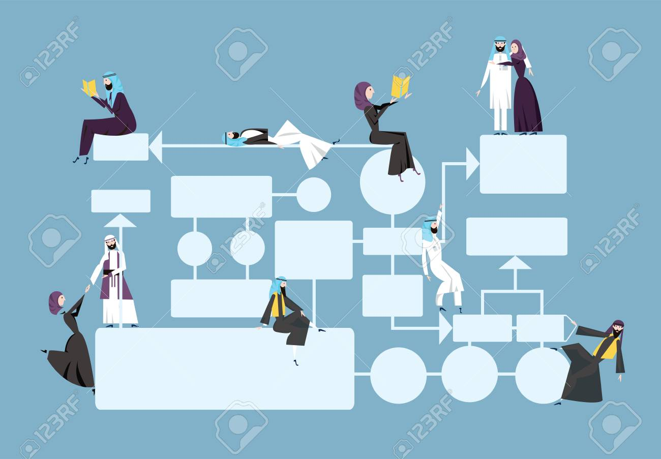 Business flowchart process management diagram with arab business flowchart process management diagram with arab businessmans characters in arabian national dress vector pooptronica Image collections
