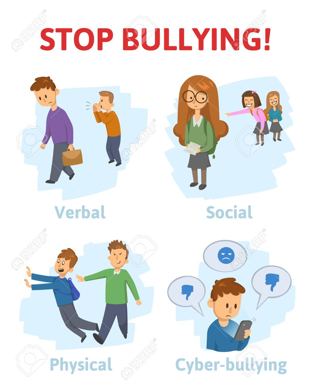 Stop bullying in the school. 4 types of bullying: verbal, social, physical, cyberbullying. Cartoon vector illustration, isolated on white background. - 98198794