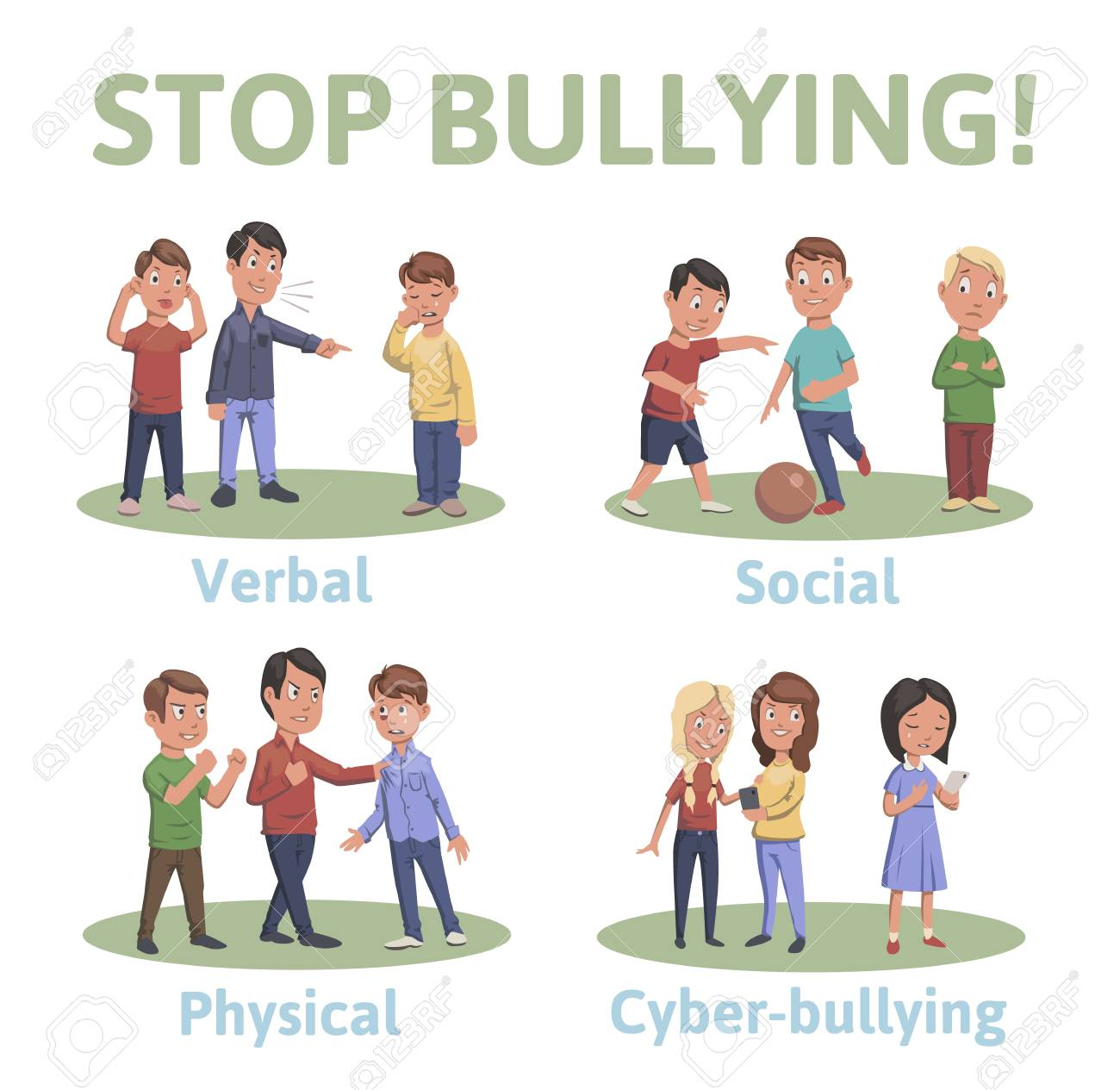 Stop bullying in the school, 4 types of bullying, verbal, social, physical, cyber bullying. Cartoon vector illustration, isolated on white background. - 98431334