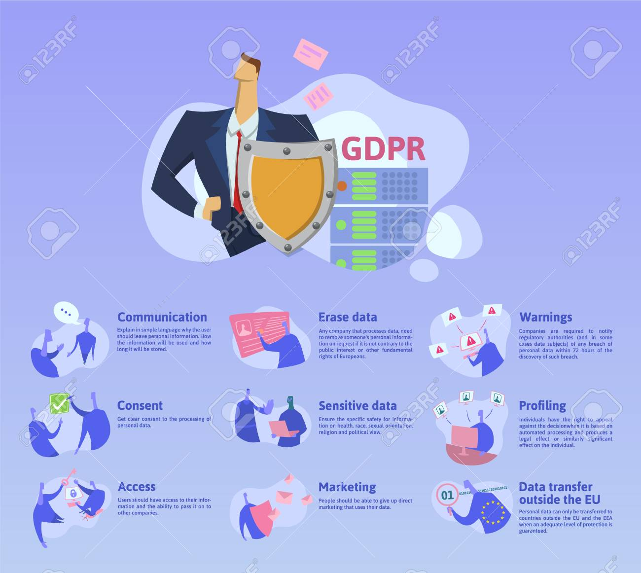 GDPR concept, illustration. General Data Protection Regulation. The protection of personal data, checklist infographics. , isolated on white background. - 99827838
