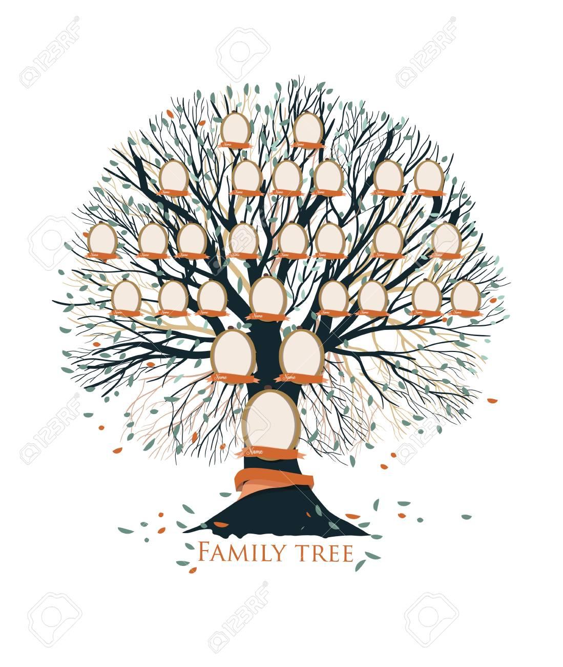 ancestry template