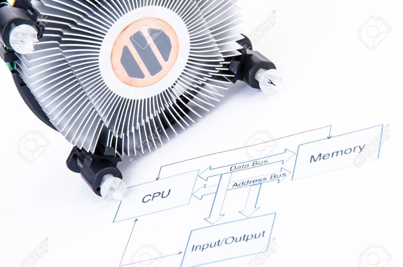 Cpu Cooler Diagram Switch Wiring Including The Power Inside Coilsbox My Term With Electronic Stock Photo Picture And Royalty Rh 123rf Com App Liquid