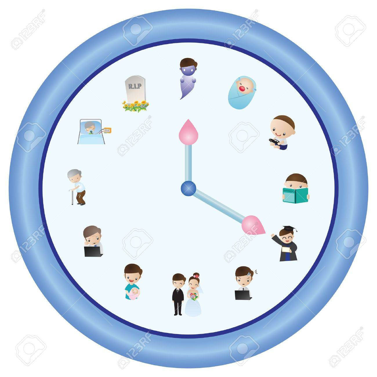Human Lifetime  when this will end   Sweet version Stock Vector - 13564742