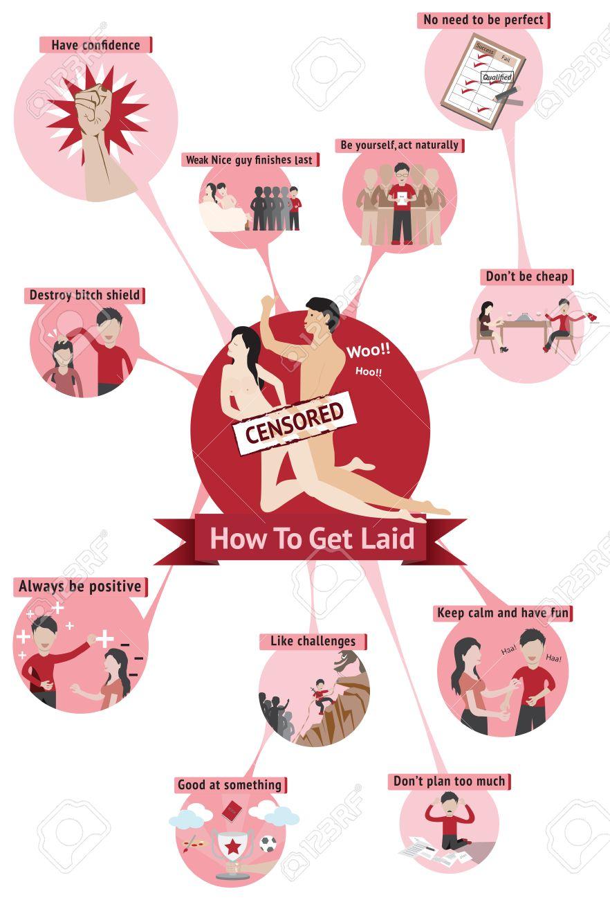 como tener sexo